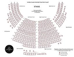 Keller Auditorium Portland Oregon Seating Chart Venues Parking Dining Portland Gay Mens Chorus
