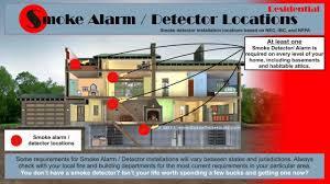 where to install smoke alarms in homes smoke detector placement where to install smoke alarms in homes smoke detector placement
