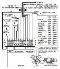 car wiring diagram electronics pinterest diagram, cars and car car wiring diagram car jeep 1999 trailer did you start wiring and look under the dash? we show you how to wire up the fuse panel, ignition switch, etc