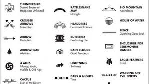 navajo designs meanings.  Designs Native American Symbols And Meanings Pdf Archives  Navajo Times Throughout Designs Meanings