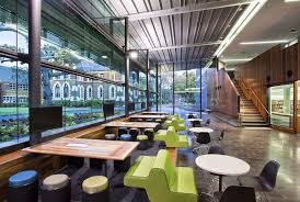 Good Interior Design Schools Interesting What Does Ideal School Look Like News IQ Higher School Of
