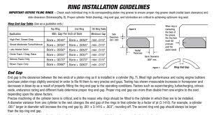 Ring Gap Need Help Honda Tech Honda Forum Discussion