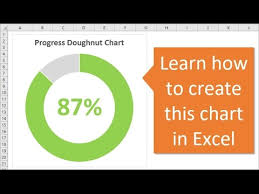 Doughnut Chart Progress Circle Chart In Excel Part 1 Of 2 Youtube