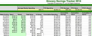 June July Grocery Spending Update Charmingly Modern