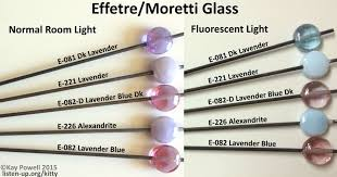 Effetre Color Chart Effetre Moretti Frit Reference