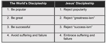 Chart Discipleship V2 Emotionally Healthy Discipleship