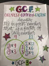 Greatest Common Factor Table Chart 69 Organized Greatest Common Factor Anchor Chart