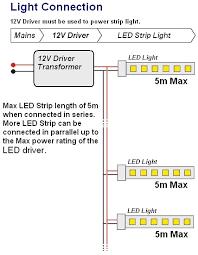 pink led strip lights 12v led strip connection diagram
