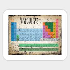 Silver Chart Uk Japan Japanese Periodic Table Of The Elements Vintage Chart Silver
