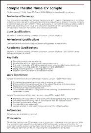 Resume Example For Nurses Resume Templates Resume Examples Worker ...