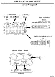 2000 nissan frontier fuse box diagram vehiclepad nissan frontier fuse box nissan wiring diagrams