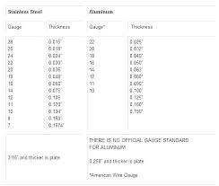 Alum Sheet Metal Gauges Mediareport Co