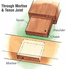 mortise and tenon table. mortise and tenon joint table