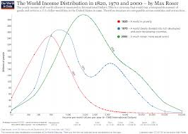 Can We Achieve Equality For All World Economic Forum