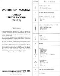 1990 isuzu pickup amigo electrical troubleshooting manual original covers all 1990 isuzu pickup and amigo models including s ls and xs this book measures 8 5 x 11 and is 0 5 thick buy now for the best electrical