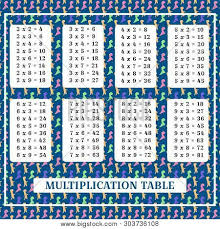 Multiplication Table Images Illustrations Vectors Free
