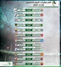 أهم مباريات اليوم الخميس 25 - 2 - 2021 والقنوات الناقلة - التيار الاخضر
