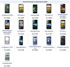 sony phone price list. sony phone price list