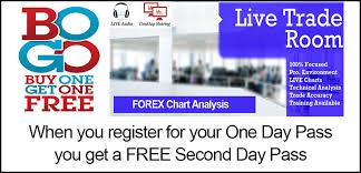 Bogo Chart Bogo Live Trading Room Forex Trading Everyday Blog