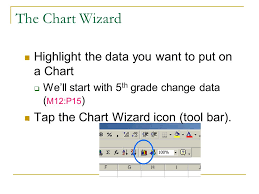 Chart Wizard Icon Graphing Data In Excel The Chart Wizard Making A Chart