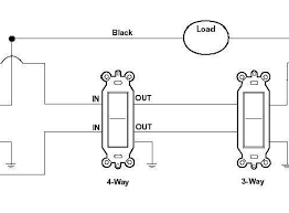 delightful how to wire cooper 277 pilot light switch together with How To Wire Cooper 277 Pilot Light Switch light switch exciting why are 2 terminal screws on cs415 4 way toggle leviton plus decora cute how to wire