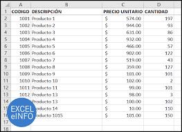 Inventario Excel Inventarios En Excel Parte 1 2 Alta De Productos Y Stock O