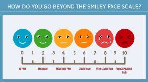 How To Measure Pain Going Beyond The Smiley Face Center