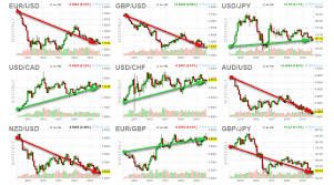 Usd Against All Currencies Chart Metals The Us Dollar How It All Relates Part I