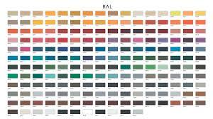 Powder Coat Ral Chart Ral Colour Chart Powder Coating Shropshire
