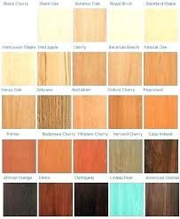 wood used for furniture. Types Of Wood For Furniture Used Cool Woods  Wood Used For Furniture