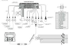 sony xplod radio wiring britishpanto sony car radio connector diagram stereo wiring diagram ford schemes for sony xplod car with example magnificent