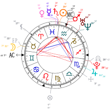 Astrology And Natal Chart Of J Hope Born On 1994 02 18