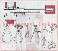 Измерительный инструмент Контрольно измерительный инструмент  Контрольно измерительный инструмент