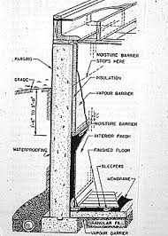 basement wall design. Perfect Wall To Basement Wall Design F