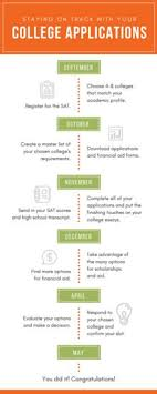 timrline customize 39 timeline infographic templates online canva