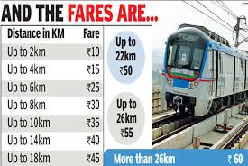 Metro Train Fares Chart In Hyderabad Hyderabad Metro Fare Chart Out Rs 10 Base And Rs 60 Max