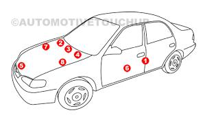 Dodge Paint Code Locations Touch Up Paint Automotivetouchup