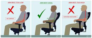 Brilliant Desk Chair For Back Pain Armrests Can Actually Promote Poor And Inspiration Decorating