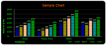 free excel chart templates   make your bar  pie charts beautiful    ms excel        designer quality chart templates