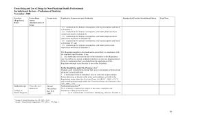 Resume Letter Sample For Teacher Resume Cover Letter Oral Surgery