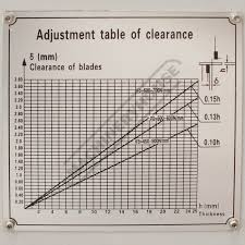 Shearing Machine Blade Clearance Chart Hg 2504 Hydraulic Nc Swing Beam Guillotine Deluxe