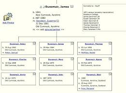 Ancestor Chart Family Tree Online Diagram Maker From Your Or
