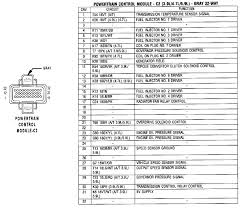 dodge dakota wiring diagrams pin outs locations com 2000 ecm c2 connector pin out