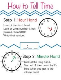 Telling Time Anchor Chart Telling Time Anchor Chart Worksheets Teaching Resources Tpt