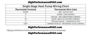basic furnace wiring diagram on basic images free download wiring 8 Wire Thermostat Wiring Diagram basic furnace wiring diagram 8 basic heat pump wiring diagram furnace installation diagram Honeywell Thermostat Wiring Diagram