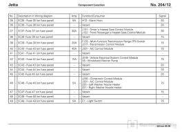 2013 vw jetta tdi fuse diagram volkswagen schematics and wiring 2006 jetta fuse box layout at 2006 Jetta Tdi Fuse Box Diagram