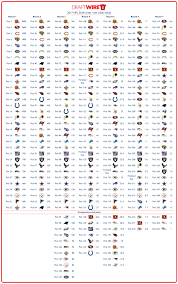 Nfl Draft Trade Value Chart Exhaustive Drsft Trade Chart