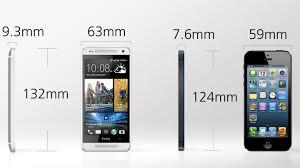 HTC One mini vs. iPhone 5
