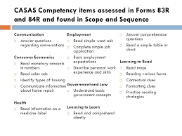 Reading Comprehension Scope And Sequence Chart Casas Tools To Aid Instruction Low Intermediate Esl Ppt
