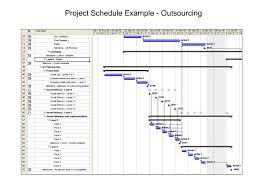Sample Project Plans In Ms Project 013 Dissertation Project Plan Template Hp Fig6 Mobdro Apps